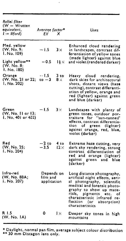 Instrucciones filtros 66